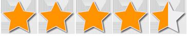 Valoración de los clientes sobre Mandragora Shop: 9 sobre 10
